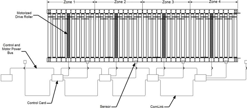 24 Volt DC, MDR Conveyor Typical Wiring Diagram