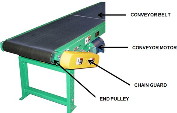 Typical AC Motor Belt Conveyor